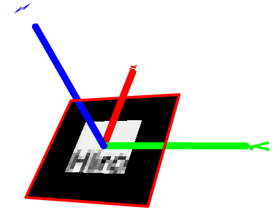 example that using FLARCodeImage